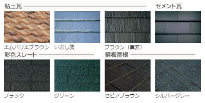 屋根葺き替え種類