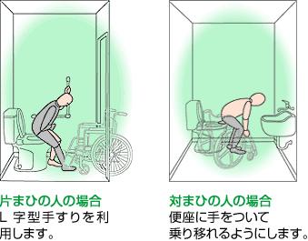 condition01_04