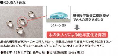 防水説明(ケイミューHPルーガ)