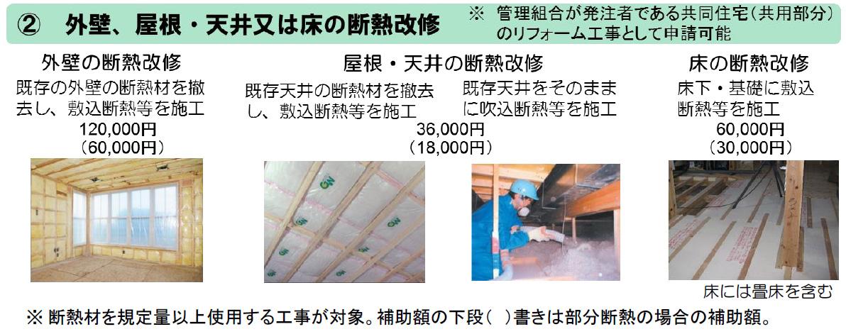 外壁屋根天井又は床の断熱改修