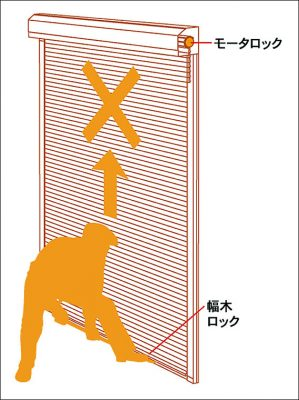 シャッター型雨戸(自動)