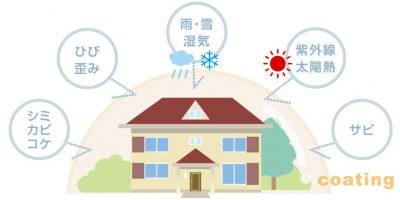 住宅の劣化要因
